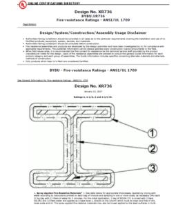 UL1709 Certifications