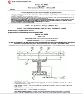 UL263 Certifications